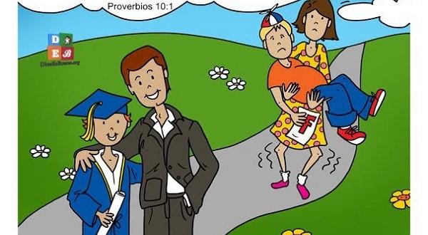 un hijo sabio es la alegria de su padre Proverbios 10:1